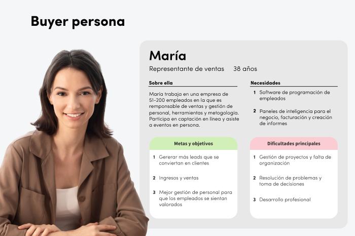 Para implementar un proyecto de Inbound Sales , primero define y desarrolla tu buyer persona